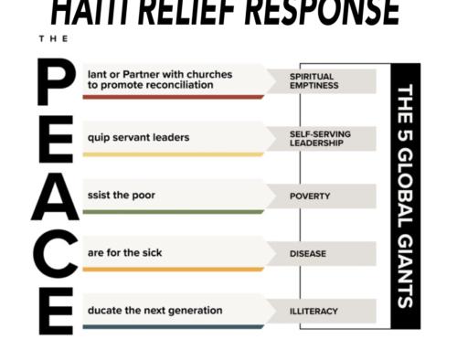 HAITI Relief Response
